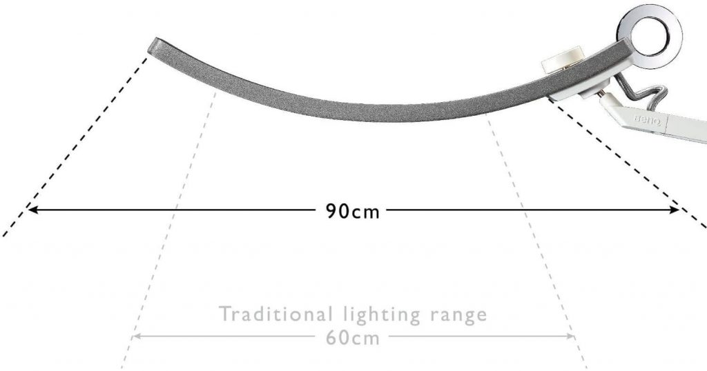 benq e-reading led desk lamp (1)