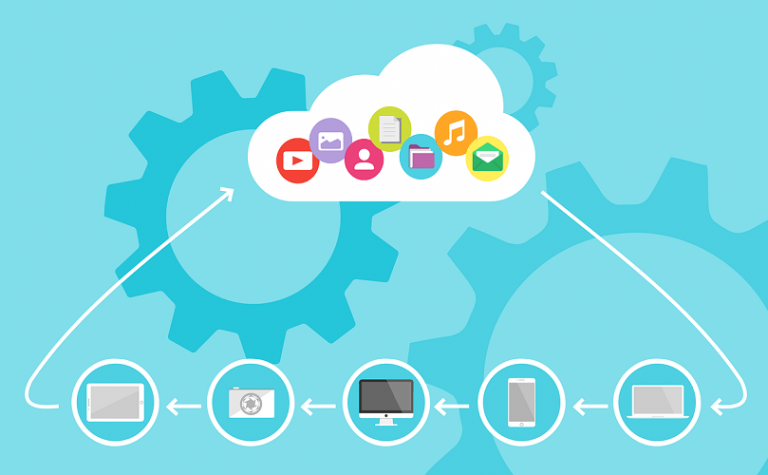 Cloud technology is an indispensable link in the new way of doing business